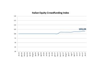 Nasce l'indice italiano dell'equity crowdfunding
